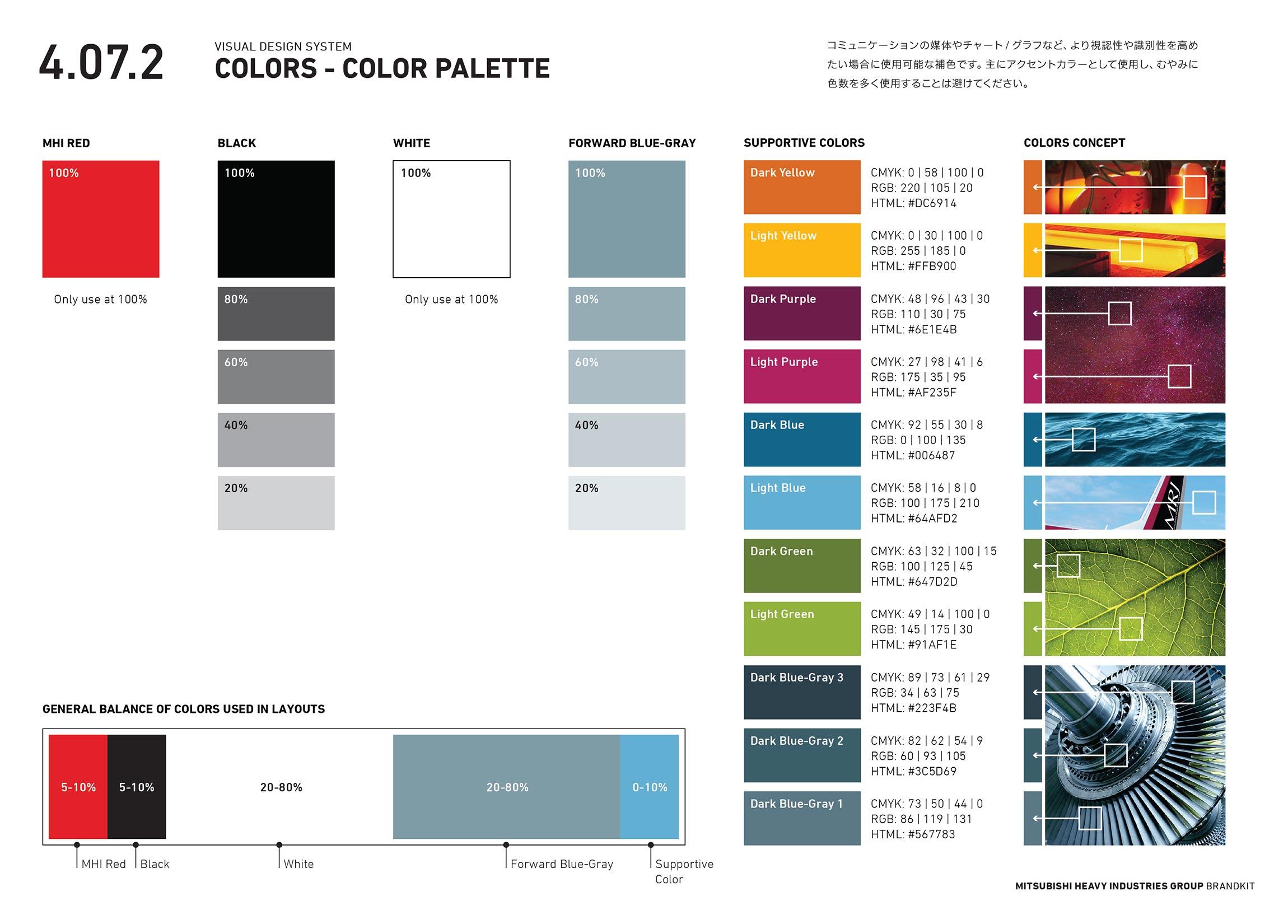 Mitsubishi Group colour palette