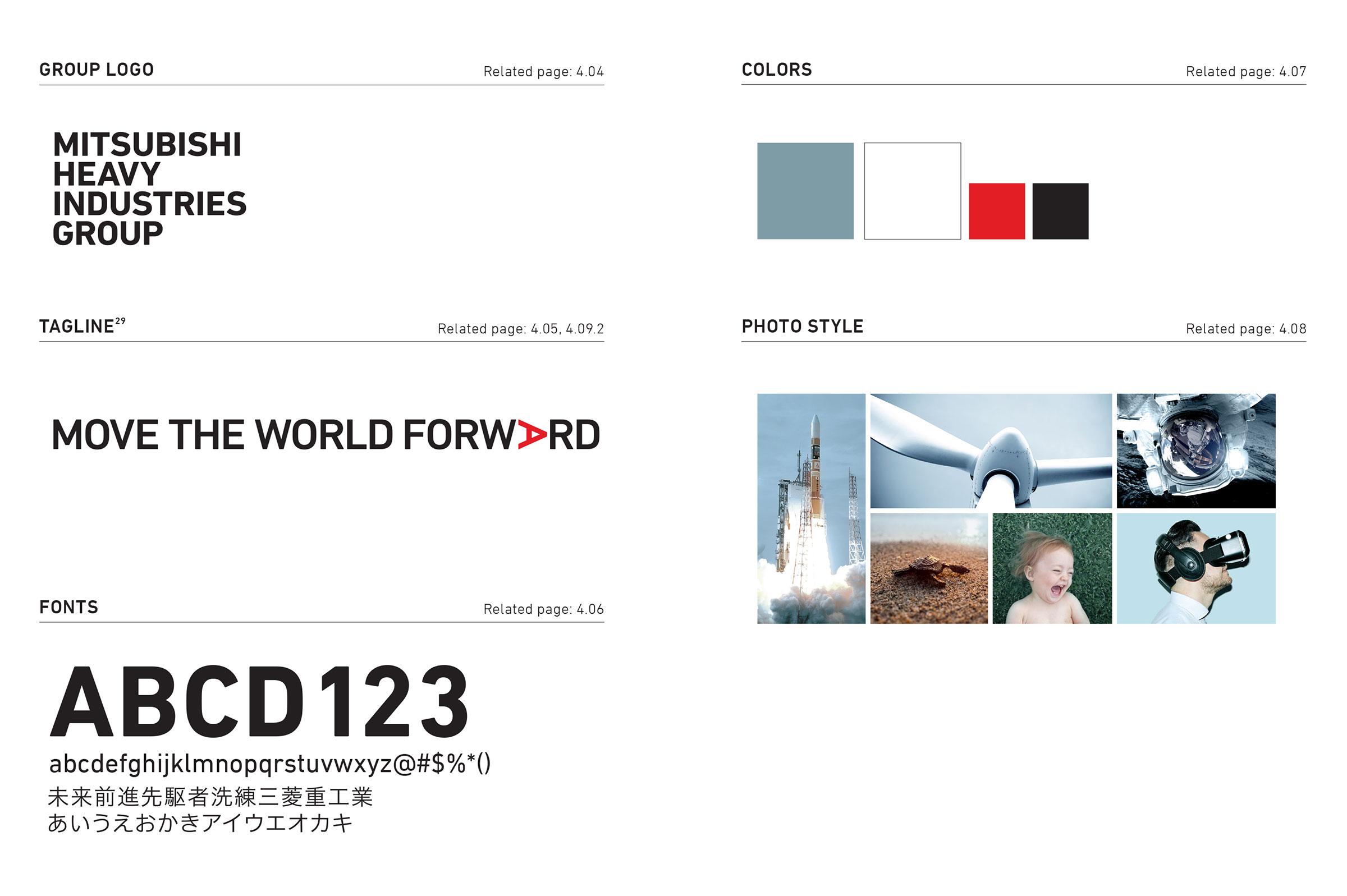 Mitsubishi Group brand design visuals