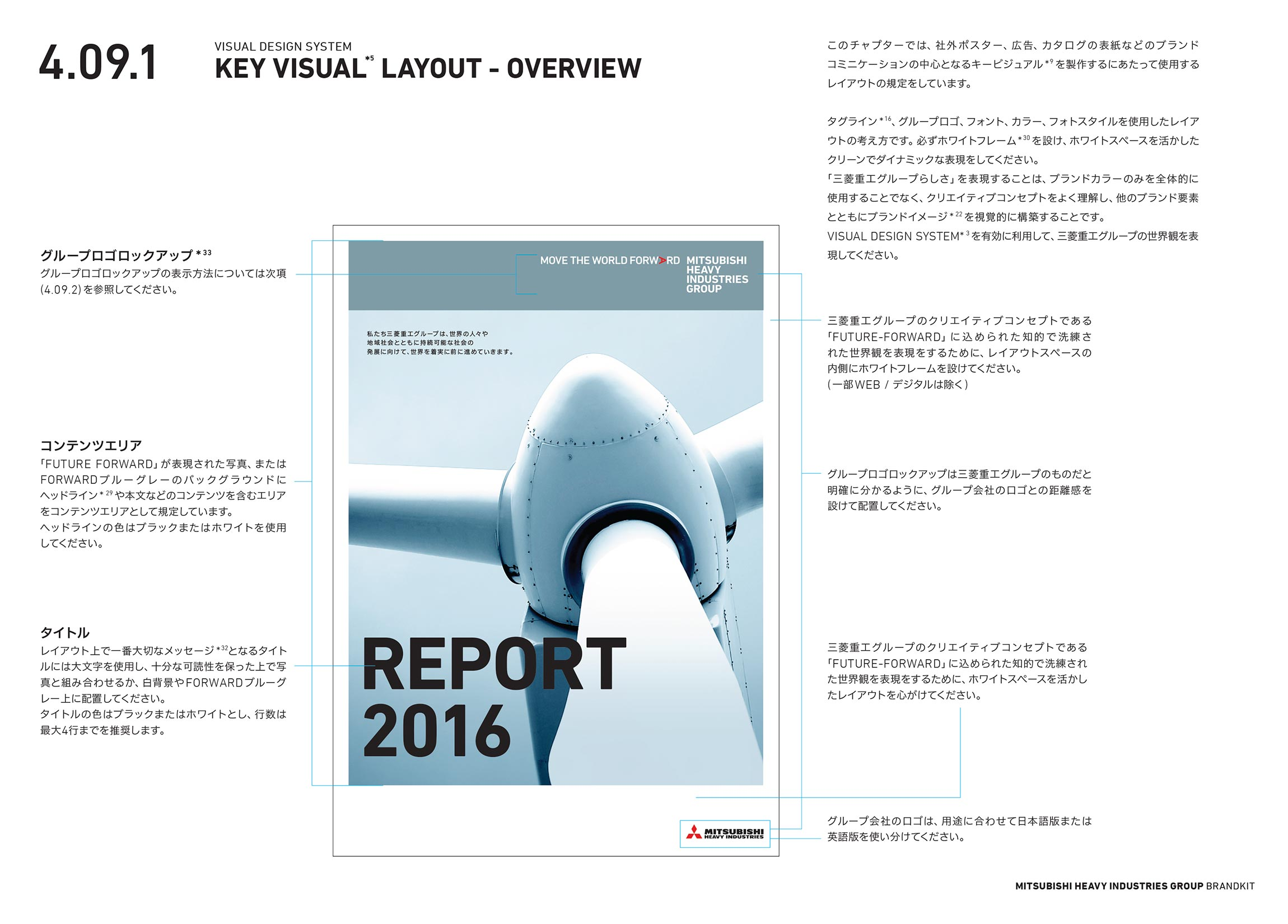 Mitsubishi Group key visual layout