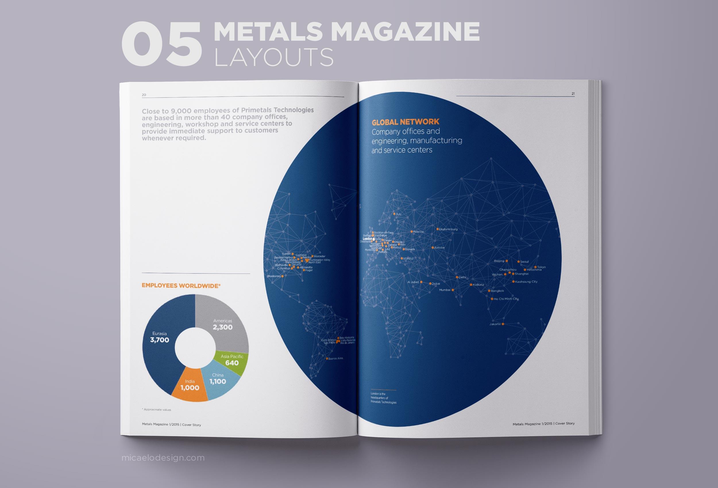 Primetals Metals Magazine layout N05