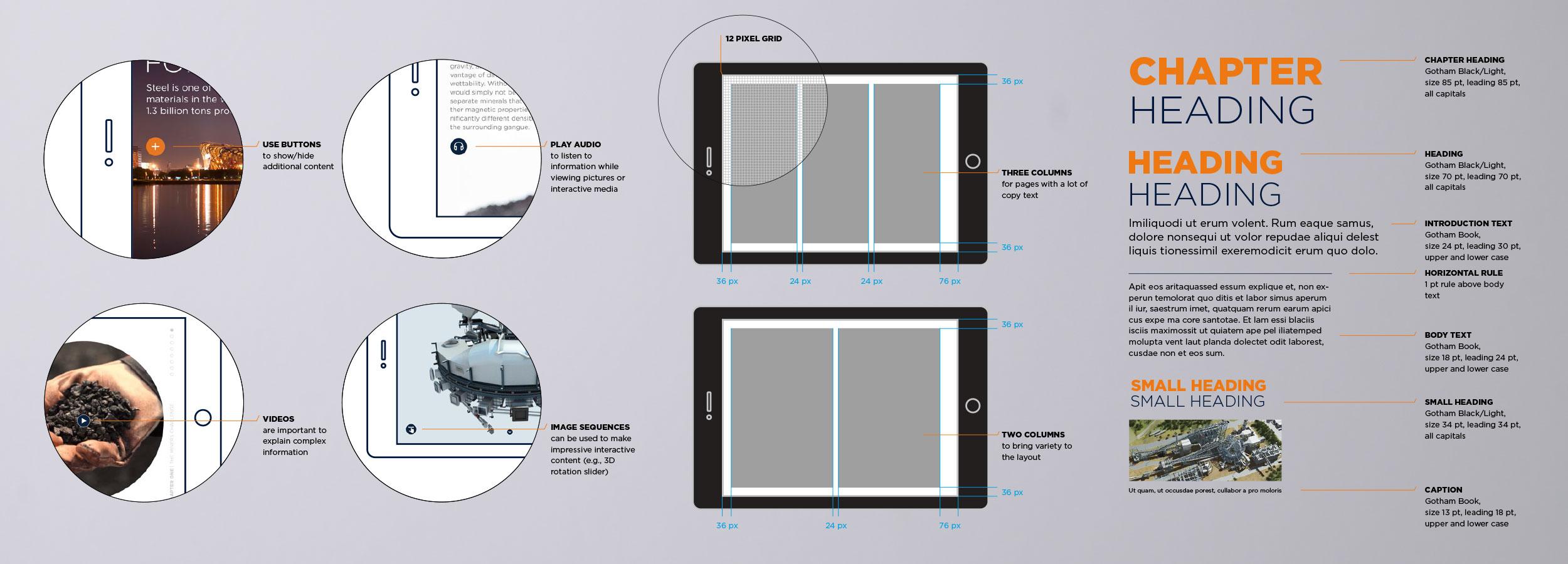Metals Technologies app layouts