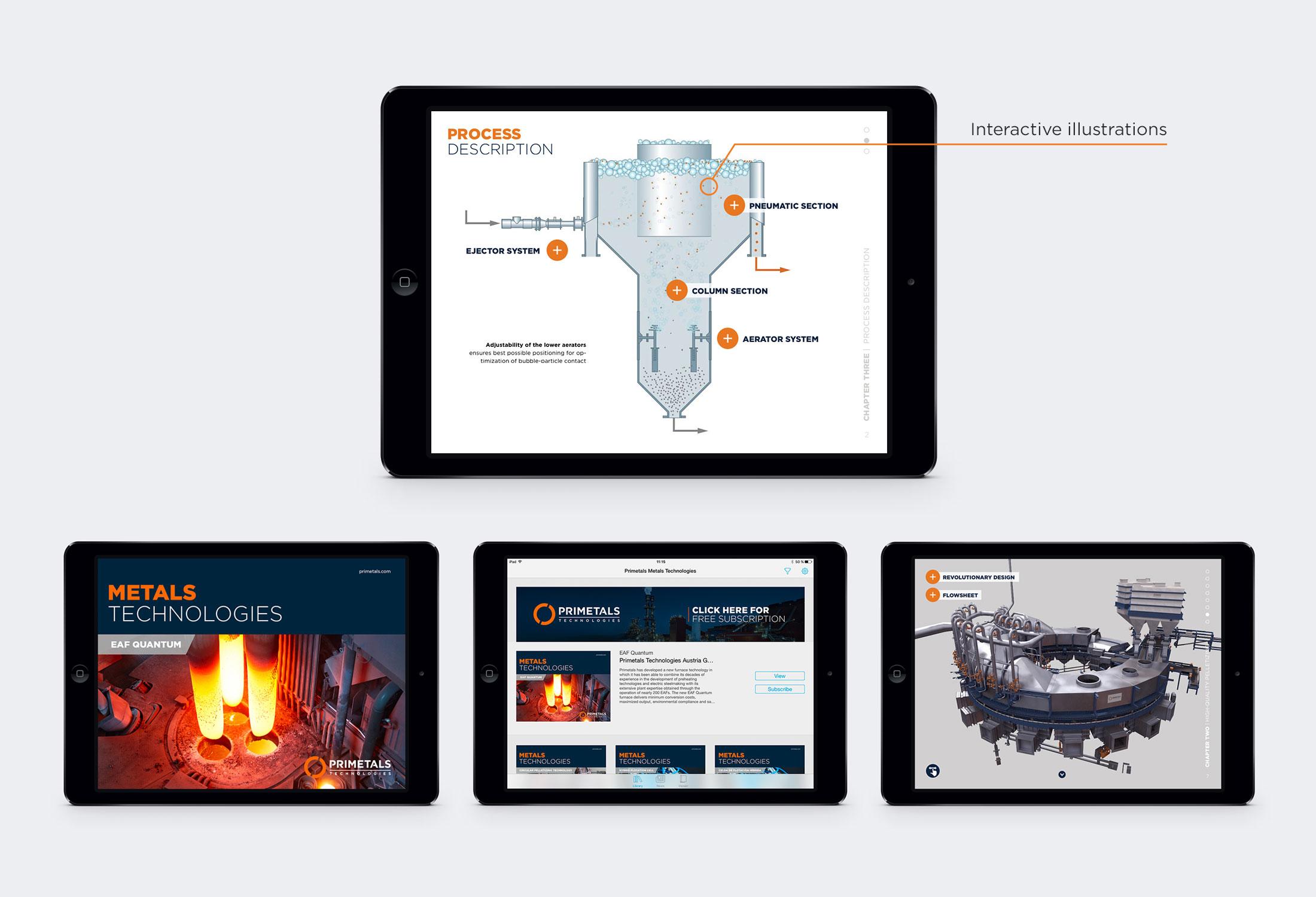 Metals Technologies app visual layout