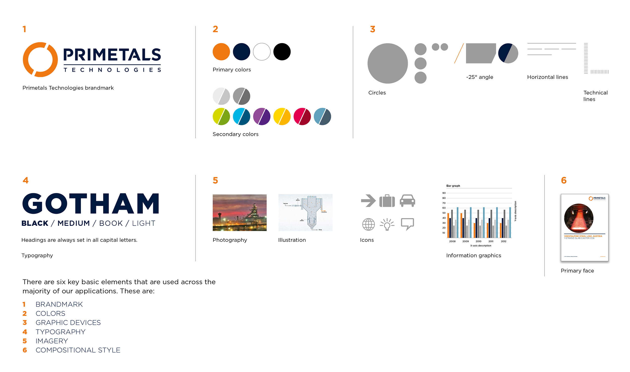 Primetals brand visuals