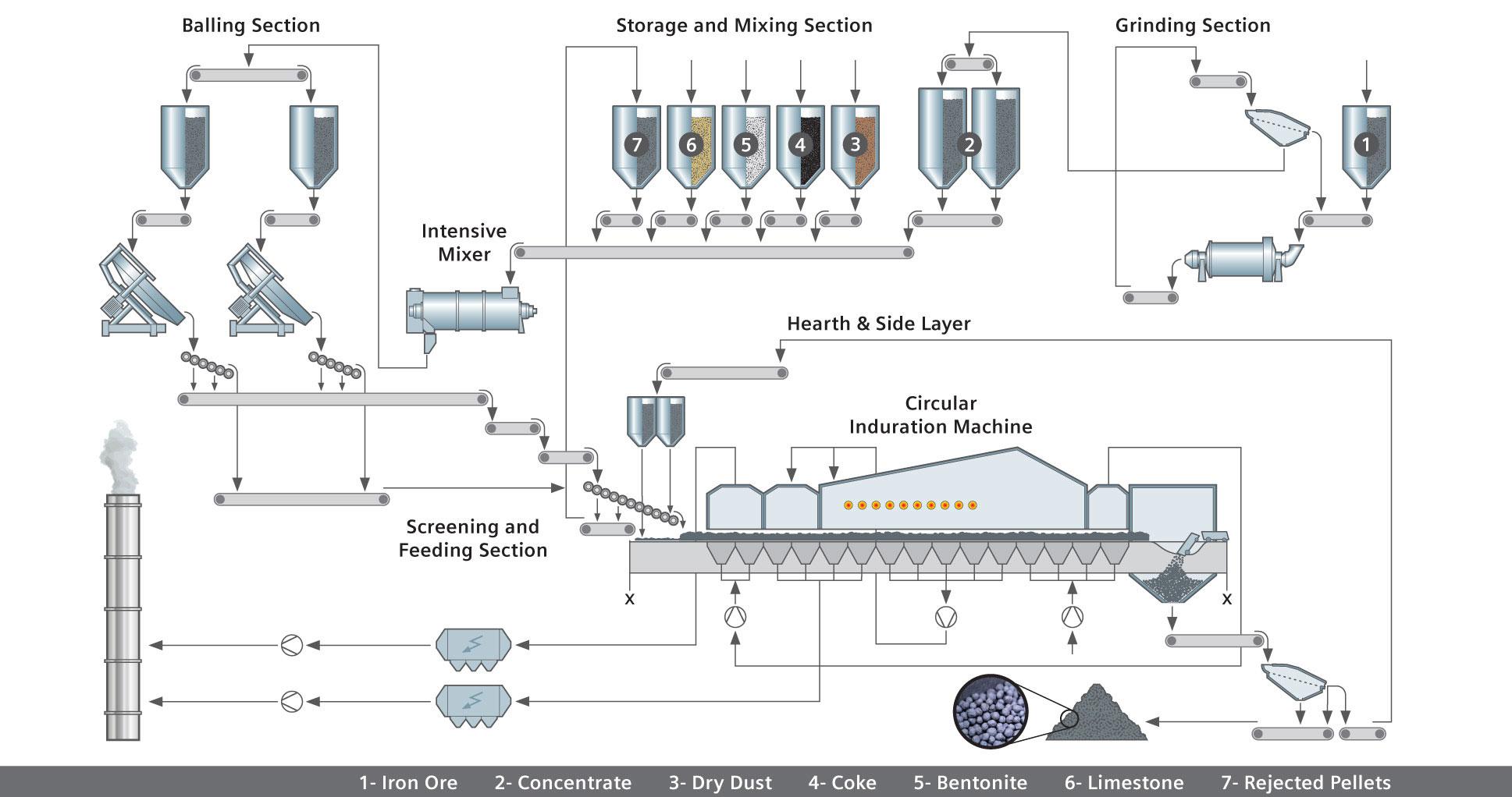 Siemens VAI infographic CPT