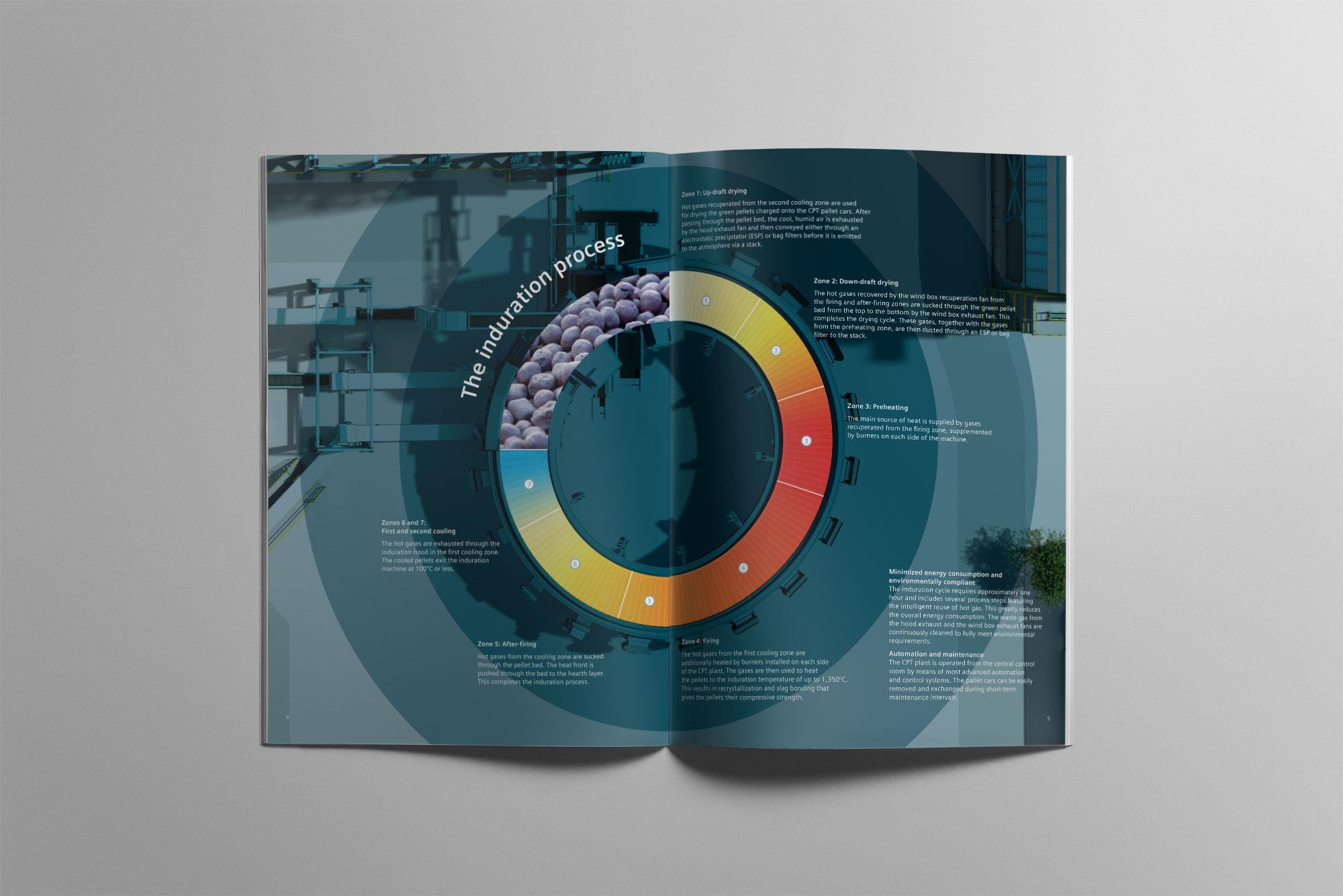 Siemens VAI open brochure